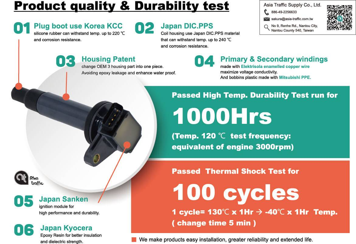 Ignition Coil for HYUNDAI | Automotive Ignition Coil Manufacturers